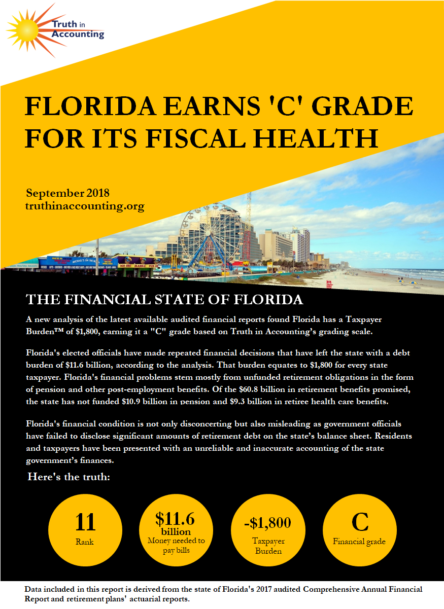 florida state data and comparisons state data lab