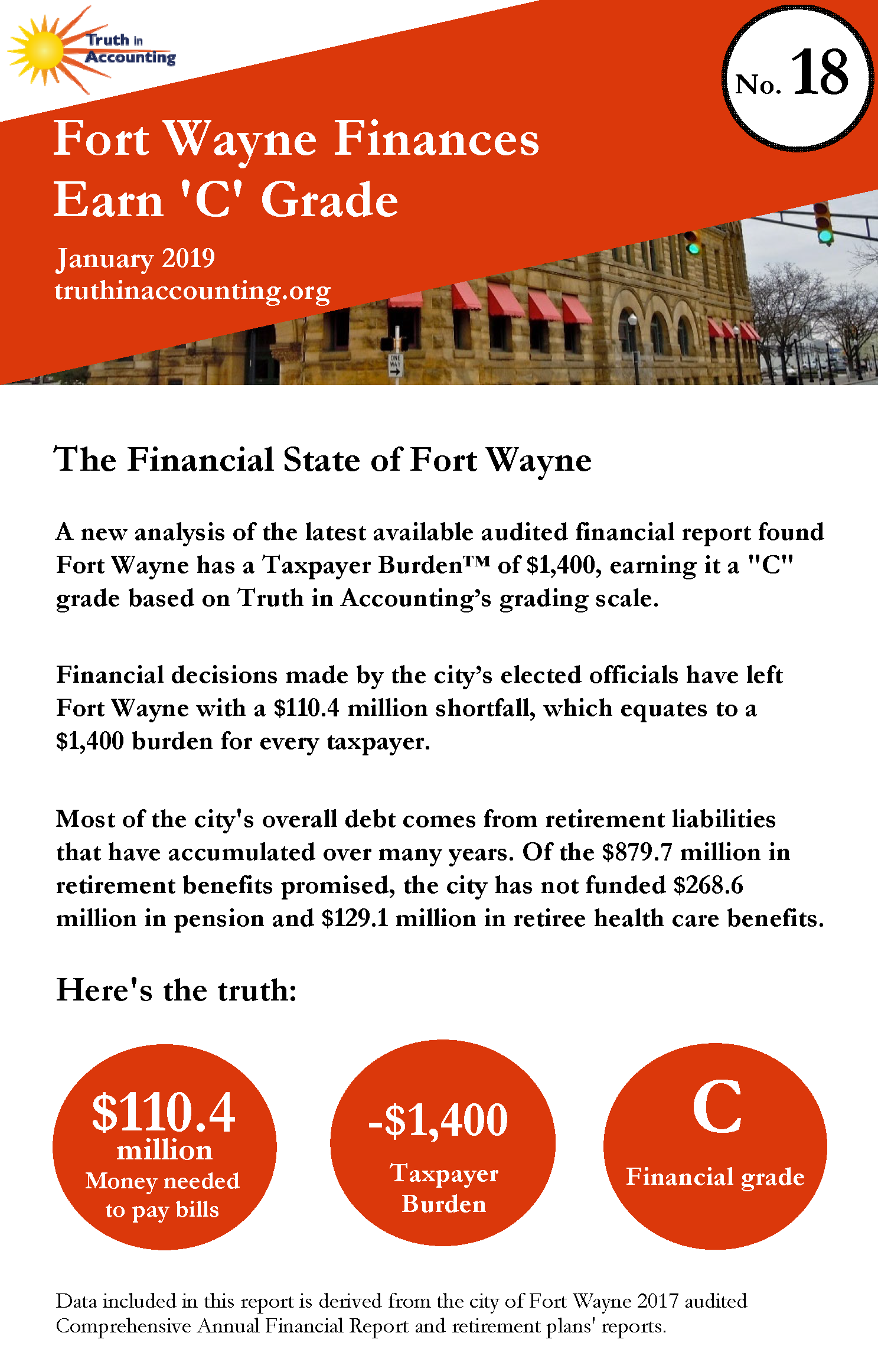 Fort Wayne : State Data and Comparisons : State Data Lab